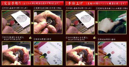 手彫り手仕上げの彫刻方法