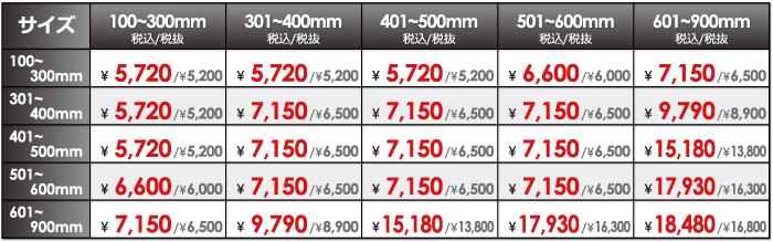 看板PPパネル価格表