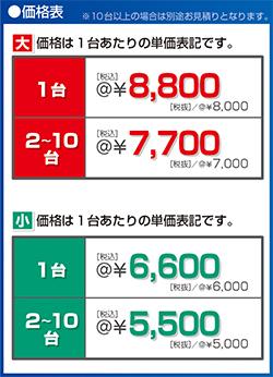 飛沫防止パーテーションの販売価格