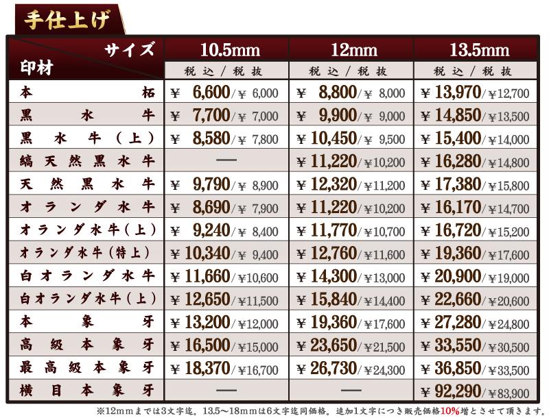 price_shiage_1