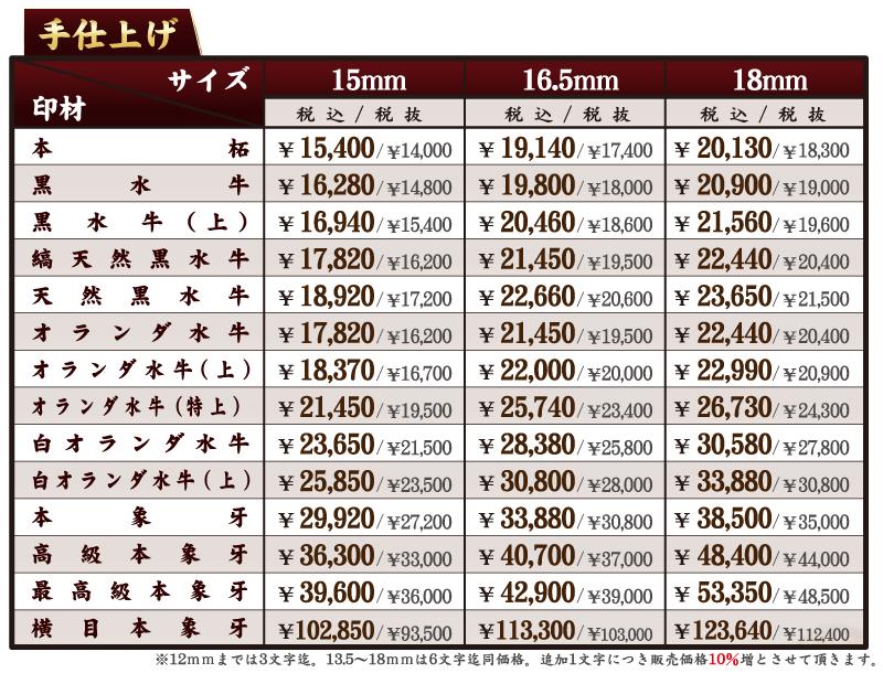 price_shiage_2